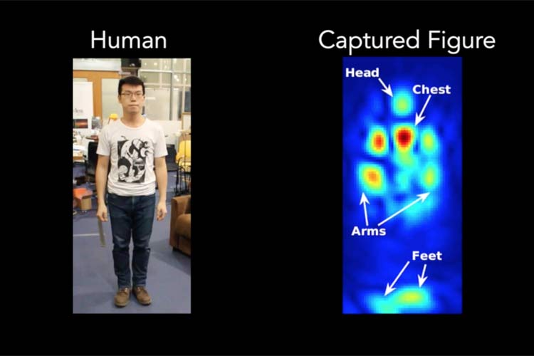 MIT-device